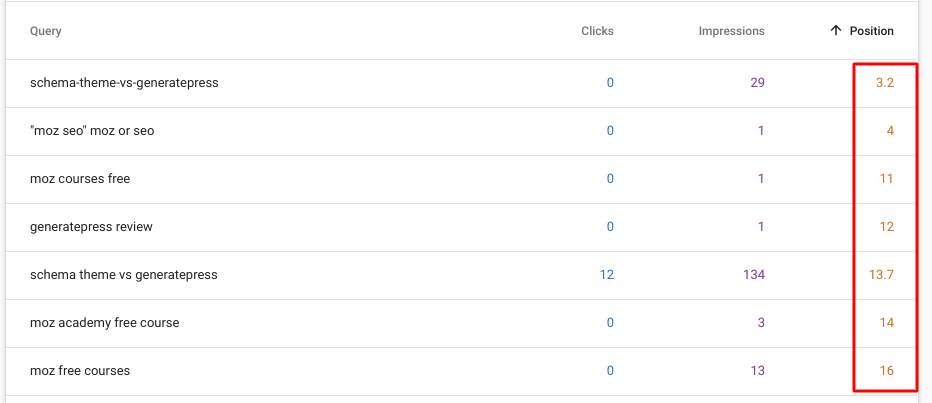 free keyword searching tools